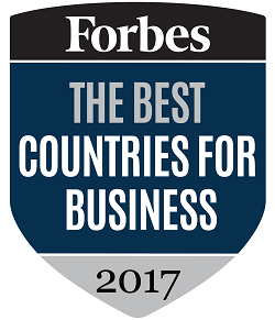 Best Countries for Business
