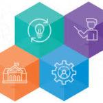 K12 Education Transformation Framework